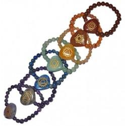 7 Heart Chakra Gemstone Bracelets Tree of Life Journeys Reconnect with Yourself - Meditation, Law of Attraction, Spiritual Products